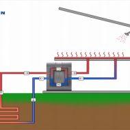 Schemat działanie pompy ciepła